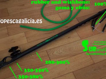Best rubber´s lenght for speargun